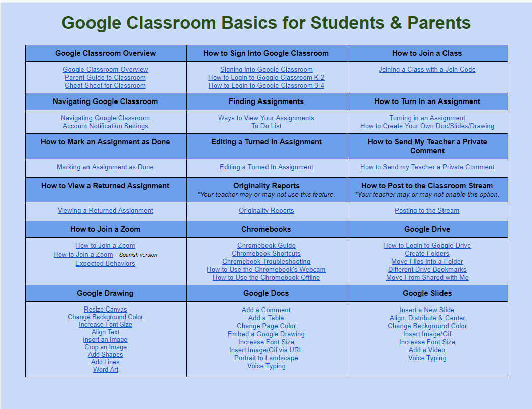 Google Classroom Basics for Students and Parents