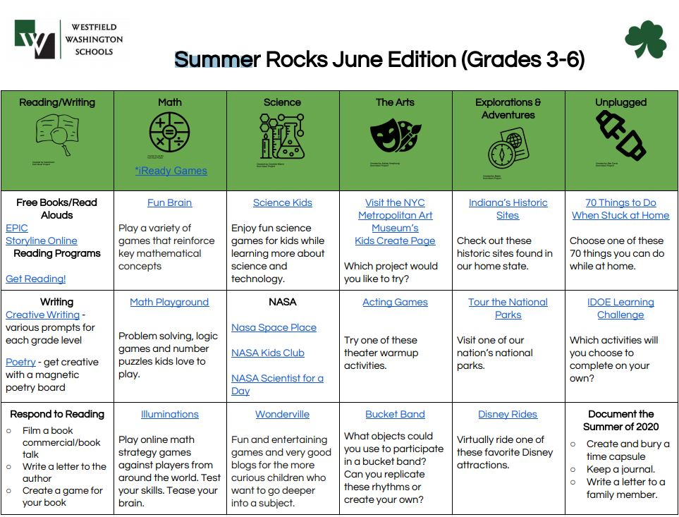 Summer Resource Picture