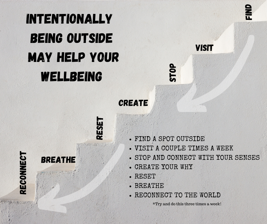 Intentional steps for your Wellbeing
